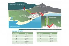 Proyectos en Piriápolis (Bella Vista)